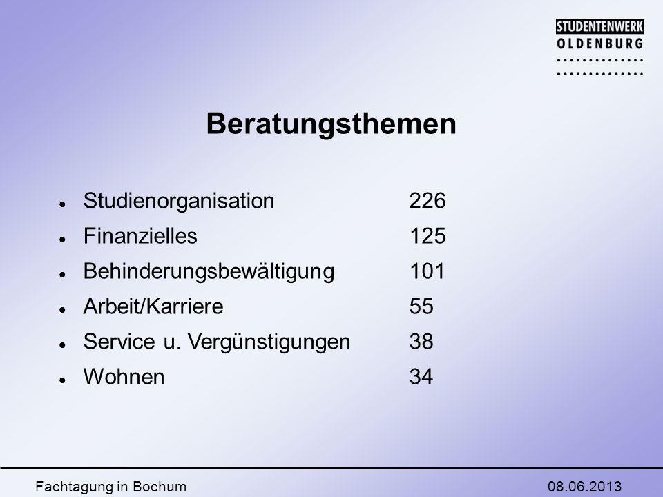 08.06.2013Fachtagung in Bochum Management - Begriffserklärung - was gehört alles dazu - wichtig für die Zukunft - Behinderung wie ein Kind - nicht alles abnehmen