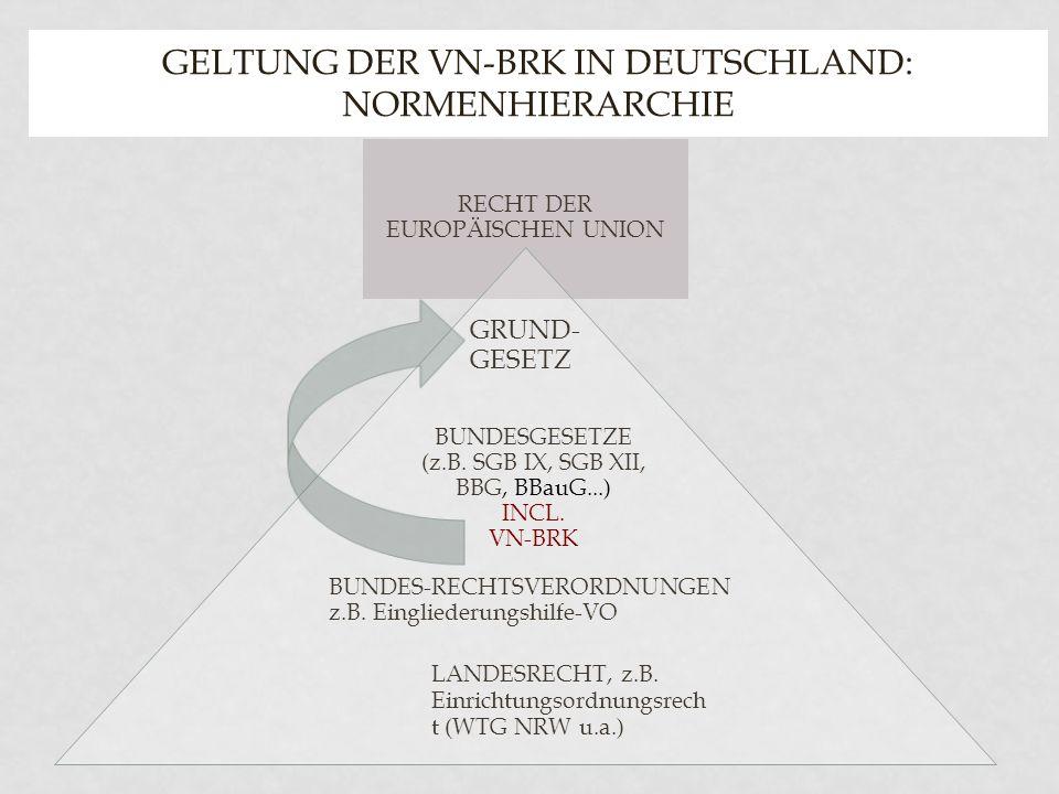RECHT DER EUROPÄISCHEN UNION GRUND- GESETZ GELTUNG DER VN-BRK IN DEUTSCHLAND: NORMENHIERARCHIE BUNDES-RECHTSVERORDNUNGEN z.B. Eingliederungshilfe-VO B