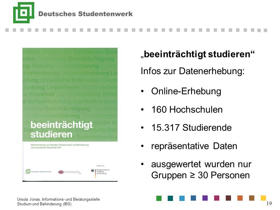 beeinträchtigt studieren Infos zur Datenerhebung: Online-Erhebung 160 Hochschulen 15.317 Studierende repräsentative Daten ausgewertet wurden nur Grupp