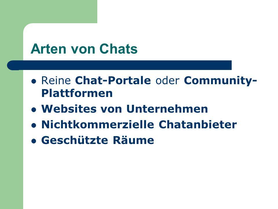 Textfeld: Dokumentation der letzten Beiträge Eingabefeld für ihre Nachricht Liste der aktuellen Chatteilnehmer