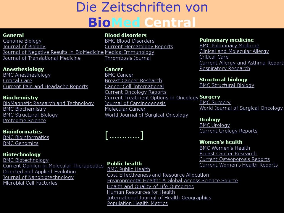 BioMed Central Berlin Declaration (Okt. 2003): HRK, DFG, Max Planck u.a.