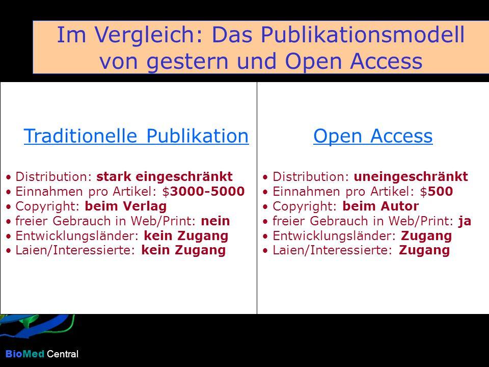 Verlag Manuskript © bleibt bei Autor … und die Revolution: $ Autoren, d.h.