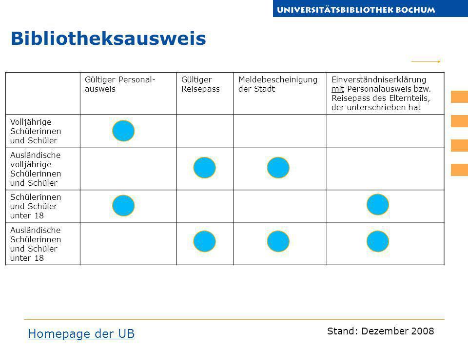 Stand: Dezember 2008 Gültiger Personal- ausweis Gültiger Reisepass Meldebescheinigung der Stadt Einverständniserklärung mit Personalausweis bzw. Reise
