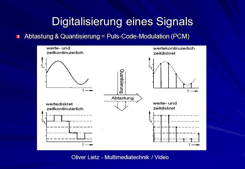 Oliver Lietz - Multimediatechnik / Video Digitalisierung eines Signals Abtastung & Quantisierung = Puls-Code-Modulation (PCM)