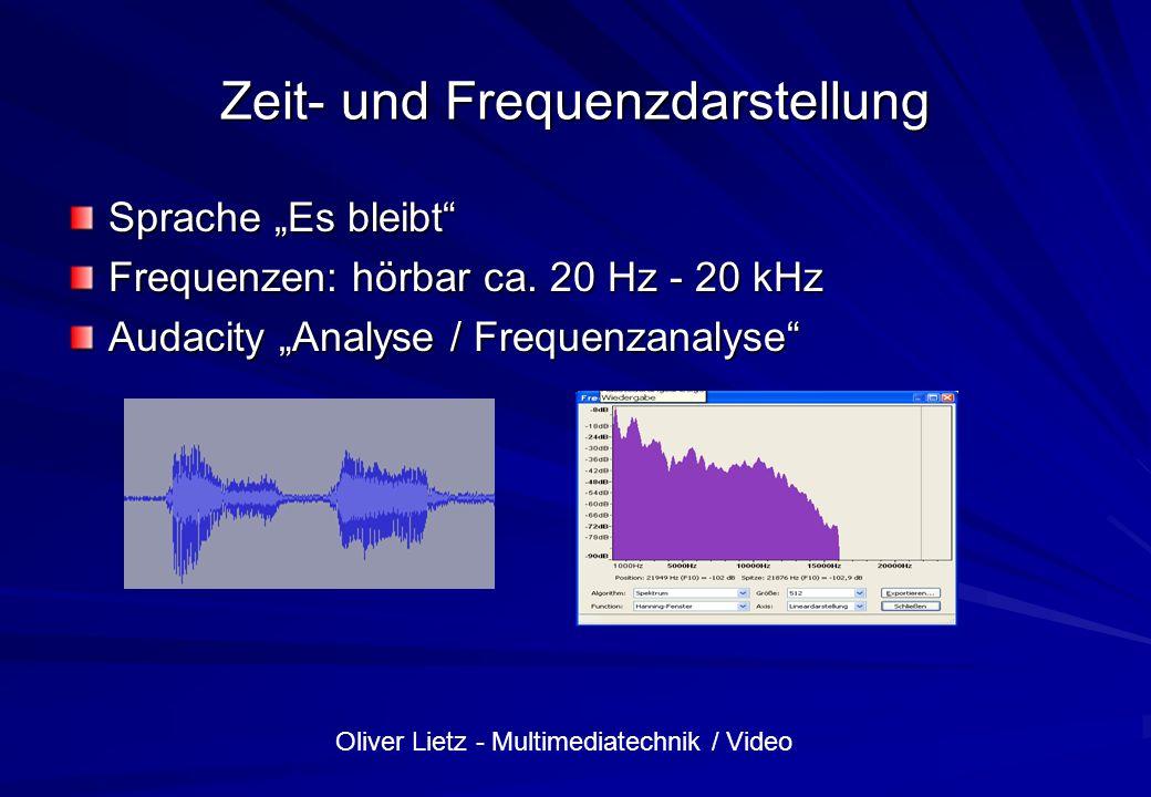 Oliver Lietz - Multimediatechnik / Video Zeit- und Frequenzdarstellung Sprache Es bleibt Frequenzen: hörbar ca. 20 Hz - 20 kHz Audacity Analyse / Freq