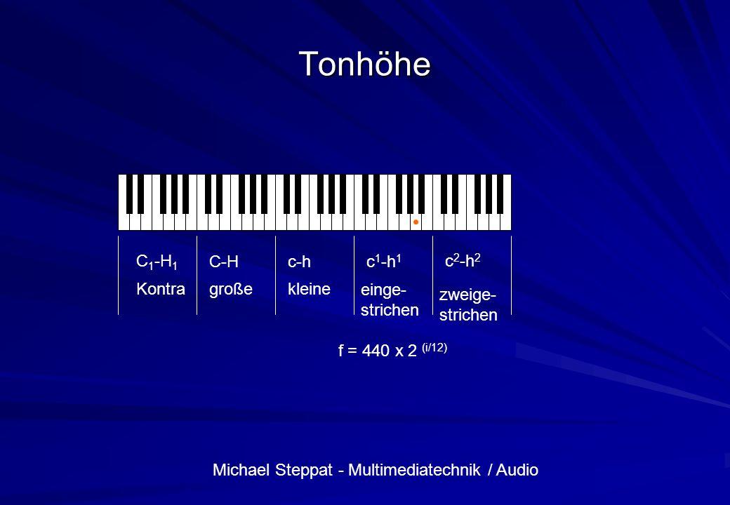 Michael Steppat - Multimediatechnik / Audio Tonhöhe kleinegroßeKontra C 1 -H 1 C-Hc-hc 1 -h 1 c 2 -h 2 einge- strichen zweige- strichen f = 440 x 2 (i