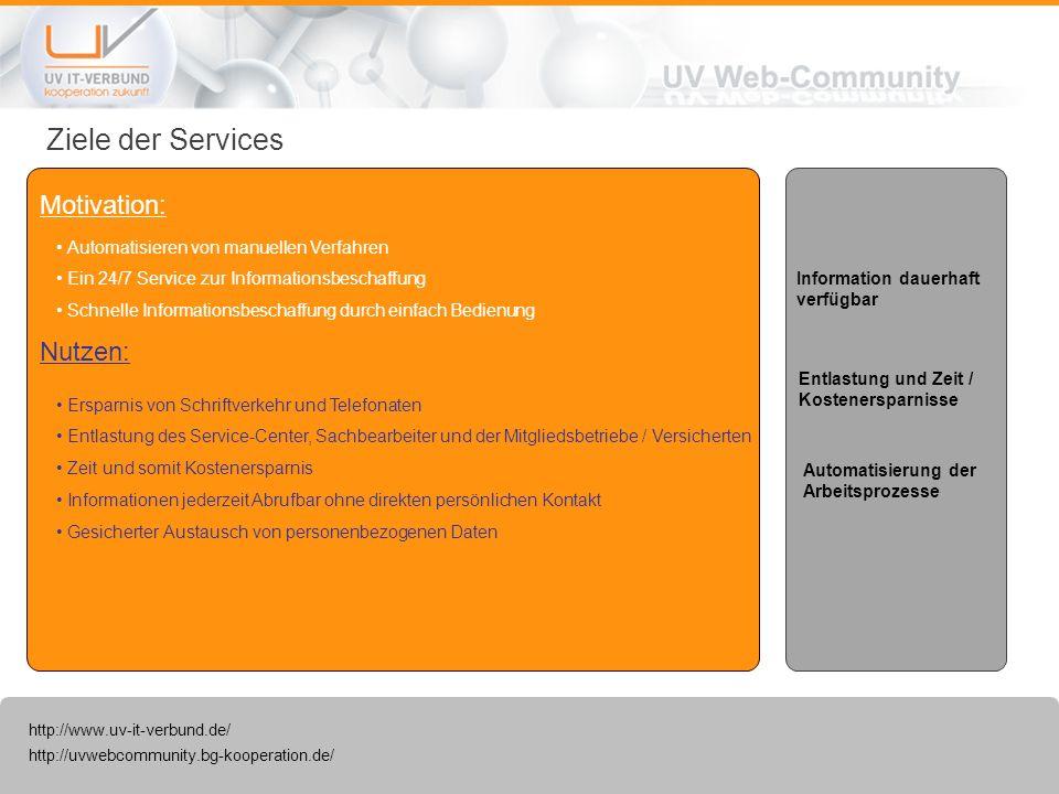 http://uvwebcommunity.bg-kooperation.de/ http://www.uv-it-verbund.de/ Unfallbelastung Addon MUSS NOCH UMGESETZT WERDEN >.<