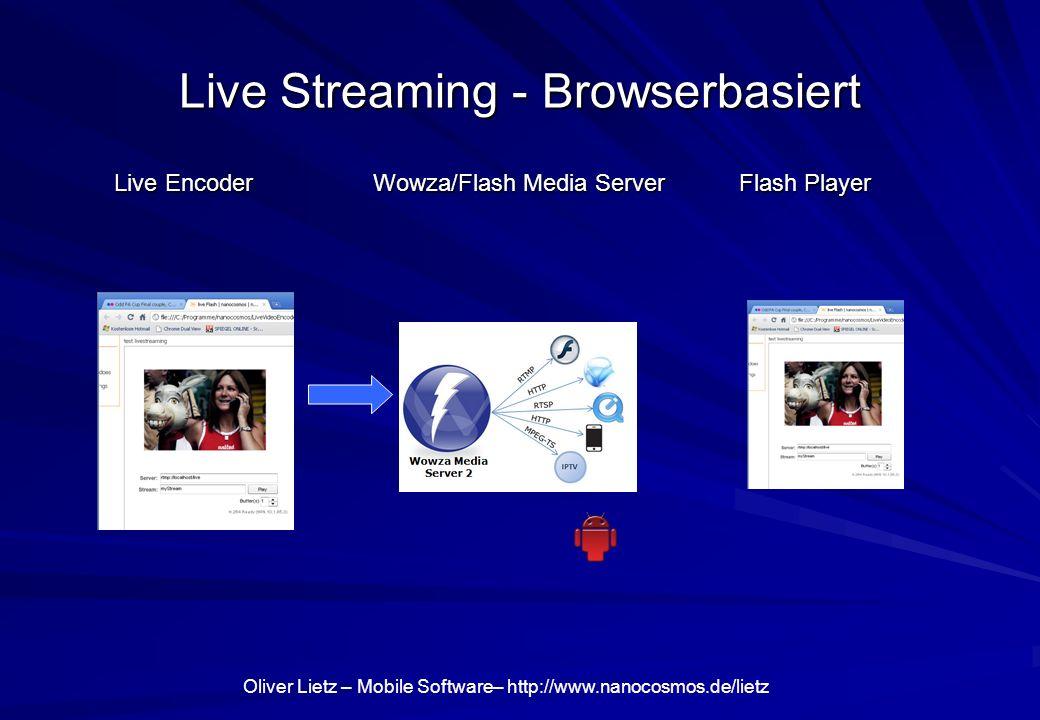 Oliver Lietz – Mobile Software– http://www.nanocosmos.de/lietz Live Streaming - Browserbasiert Live Encoder Wowza/Flash Media Server Flash Player