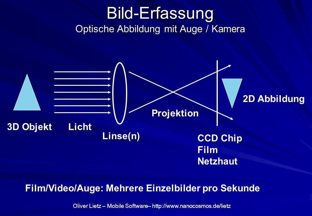 Oliver Lietz – Mobile Software– http://www.nanocosmos.de/lietz Bild-Erfassung Optische Abbildung mit Auge / Kamera Licht CCD Chip Film Netzhaut 3D Obj