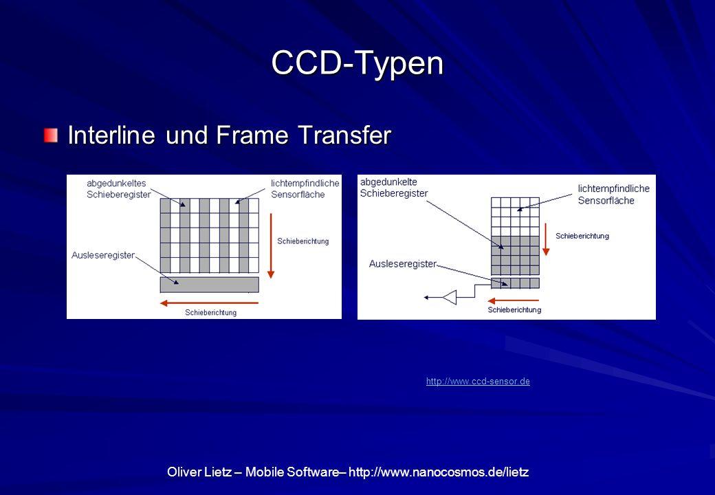 Oliver Lietz – Mobile Software– http://www.nanocosmos.de/lietz CCD-Typen Interline und Frame Transfer http://www.ccd-sensor.de