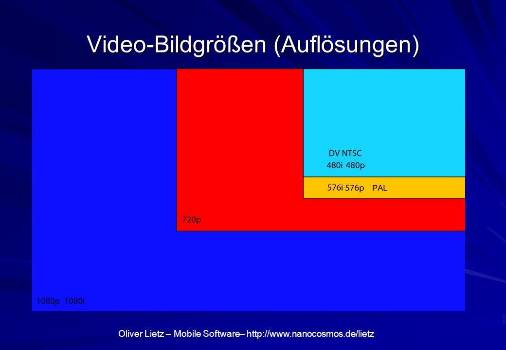 Oliver Lietz – Mobile Software– http://www.nanocosmos.de/lietz Video-Bildgrößen (Auflösungen)