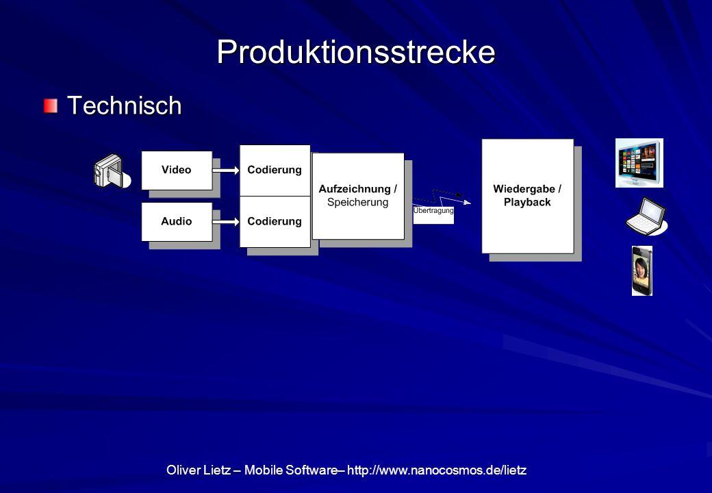 Oliver Lietz – Mobile Software– http://www.nanocosmos.de/lietz Produktionsstrecke Technisch