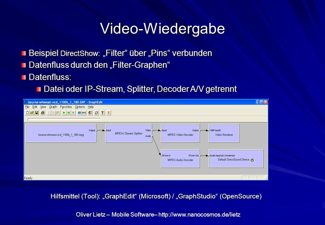 Oliver Lietz – Mobile Software– http://www.nanocosmos.de/lietz Video-Wiedergabe Hilfsmittel (Tool): GraphEdit (Microsoft) / GraphStudio (OpenSource) B