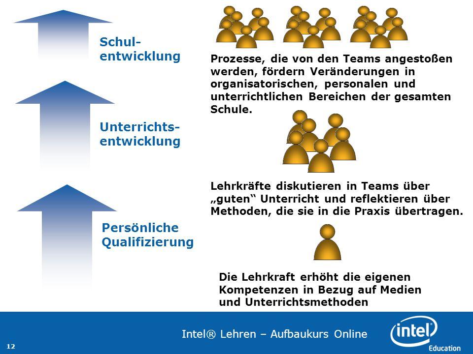 12 Intel® Lehren – Aufbaukurs Online Persönliche Qualifizierung Die Lehrkraft erhöht die eigenen Kompetenzen in Bezug auf Medien und Unterrichtsmethod