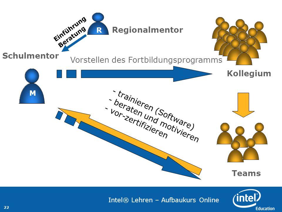 22 Intel® Lehren – Aufbaukurs Online Vorstellen des Fortbildungsprogramms Kollegium Teams - trainieren (Software) - - beraten und motivieren - vor-zer