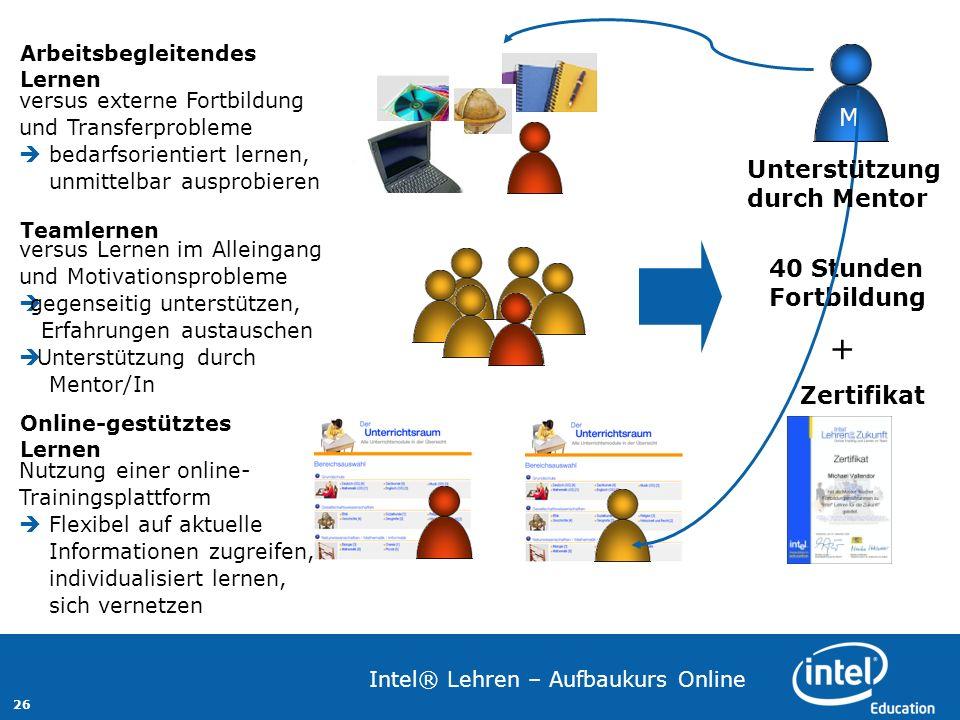 26 Intel® Lehren – Aufbaukurs Online 40 Stunden Fortbildung + Zertifikat M versus externe Fortbildung und Transferprobleme bedarfsorientiert lernen, u