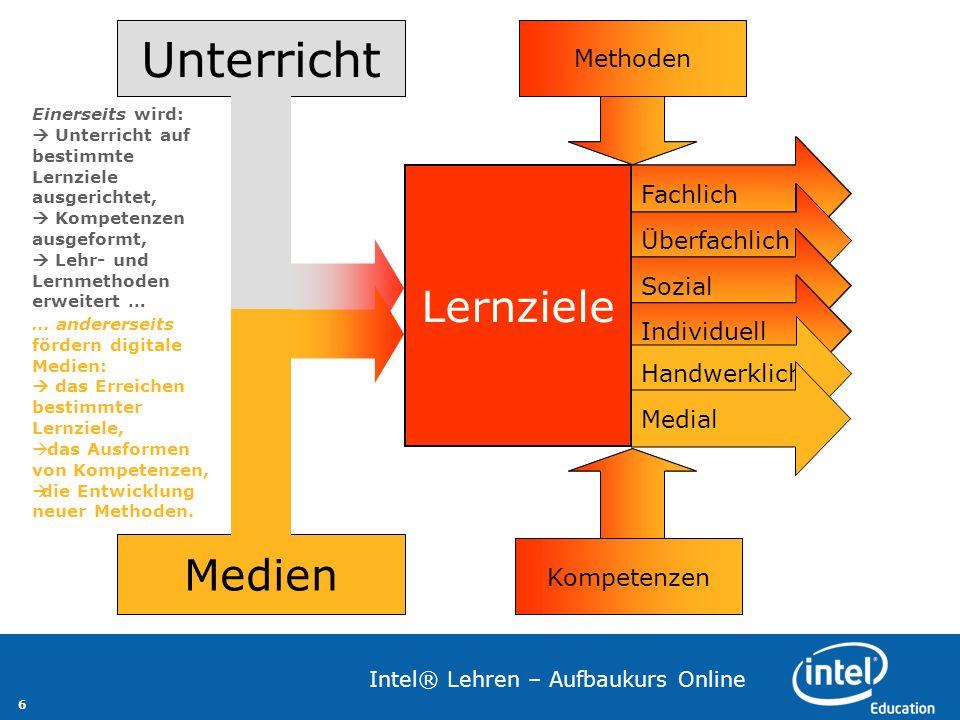 6 Intel® Lehren – Aufbaukurs Online Medien Fachlich Kompetenzen Methoden Unterricht Fachlich Überfachlich Sozial Individuell Lernziele Individuell Han