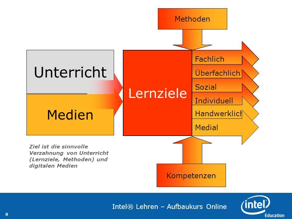 8 Intel® Lehren – Aufbaukurs Online Medien Fachlich Kompetenzen Methoden Unterricht Fachlich Überfachlich Sozial Individuell Lernziele Individuell Han