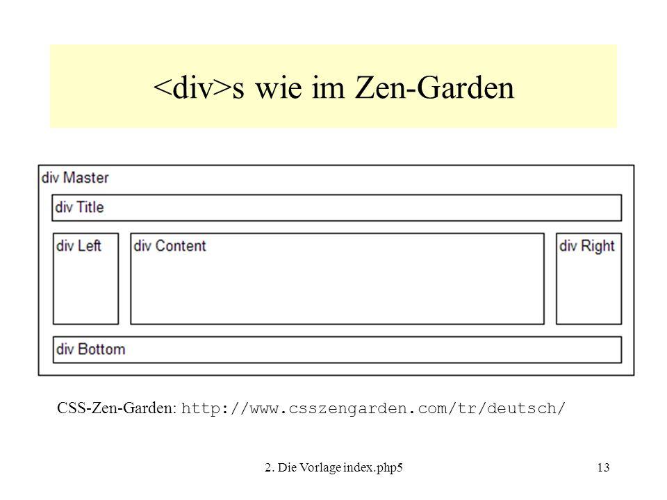 2. Die Vorlage index.php513 s wie im Zen-Garden CSS-Zen-Garden: http://www.csszengarden.com/tr/deutsch/