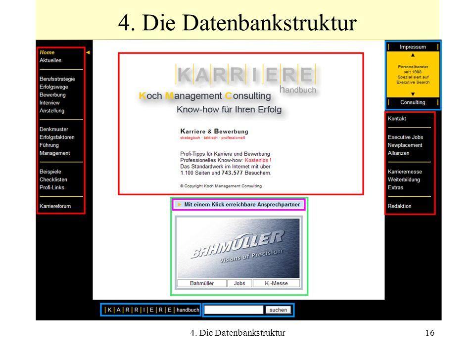 4. Die Datenbankstruktur16 4. Die Datenbankstruktur