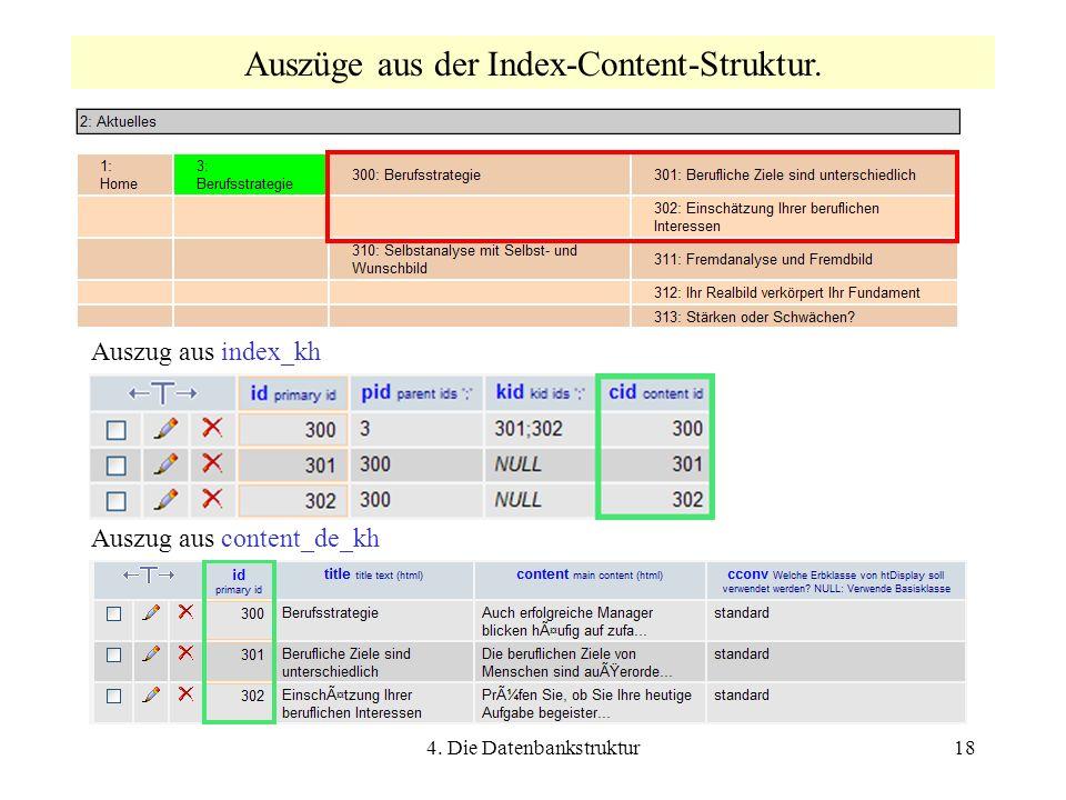 4. Die Datenbankstruktur18 Auszüge aus der Index-Content-Struktur.