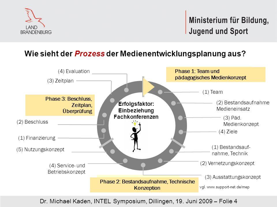 Dr. Michael Kaden, INTEL Symposium, Dillingen, 19. Juni 2009 – Folie 4 Wie sieht der Prozess der Medienentwicklungsplanung aus? Phase 1: Team und päda