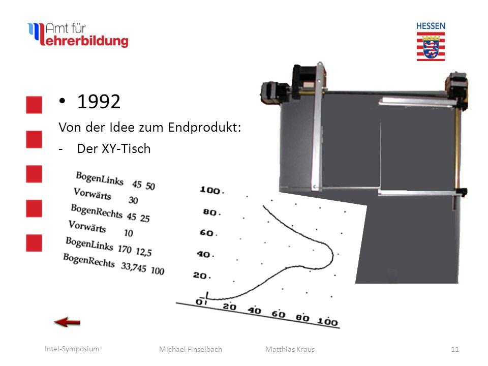 Michael Finselbach Intel-Symposium Unser Renner Anfang der 90er: Hauptstrasse Nebenstrasse Fußgänger Tasten Blitzlicht Kosten ~ 100,- DM 12 Matthias Kraus