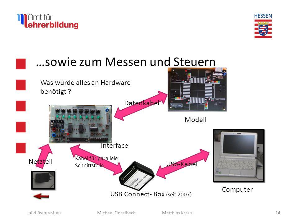 Michael Finselbach Intel-Symposium … mit viel Aufwand 15 Matthias Kraus