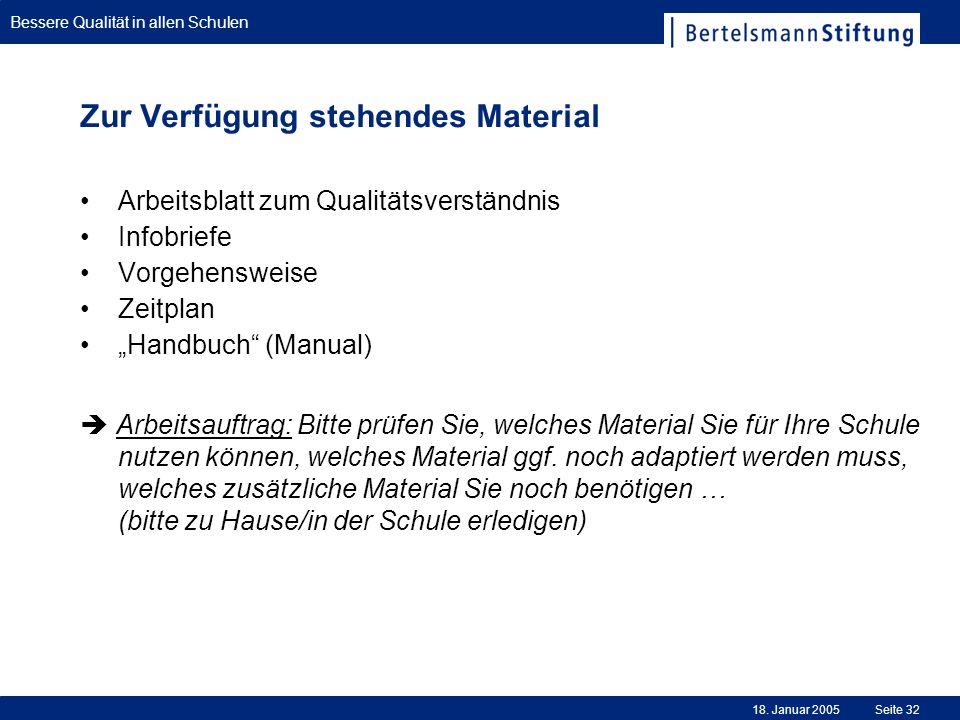 Bessere Qualität in allen Schulen 18. Januar 2005Seite 32 Zur Verfügung stehendes Material Arbeitsblatt zum Qualitätsverständnis Infobriefe Vorgehensw