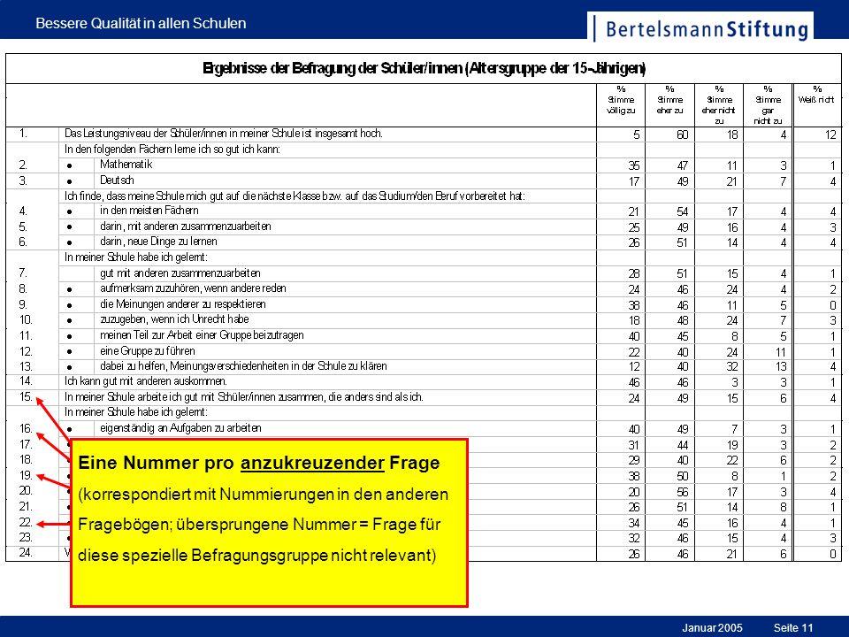 Januar 2005 Bessere Qualität in allen Schulen Seite 11 Eine Nummer pro anzukreuzender Frage (korrespondiert mit Nummierungen in den anderen Fragebögen