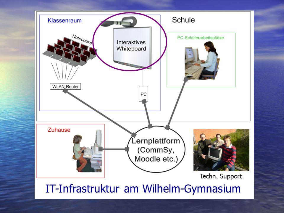 IT-Infrastruktur am Wilhelm-Gymnasium Techn. Support