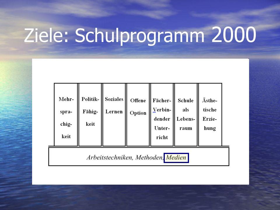 Ziele: Schulprogramm 2000