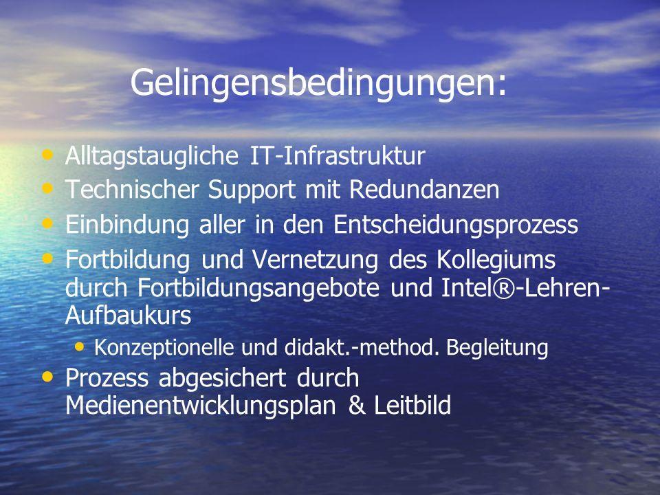 Gelingensbedingungen: Alltagstaugliche IT-Infrastruktur Technischer Support mit Redundanzen Einbindung aller in den Entscheidungsprozess Fortbildung u