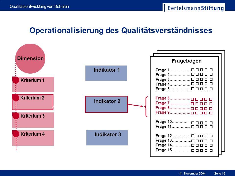 11. November 2004 Qualitätsentwicklung von Schulen Seite 15 Kriterium 2 Operationalisierung des Qualitätsverständnisses Kriterium 1 Kriterium 3 Kriter
