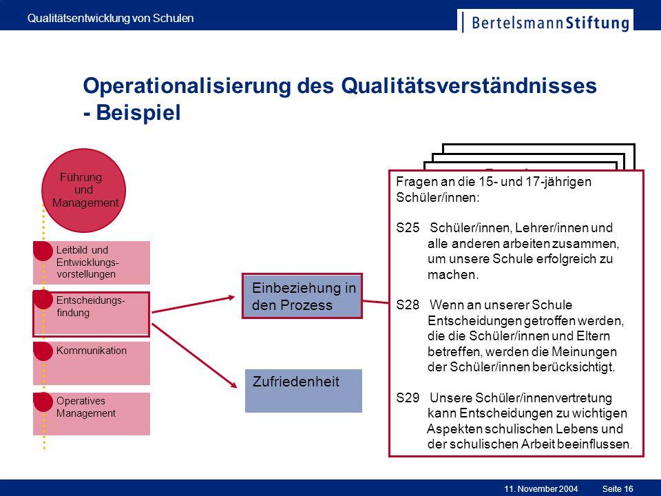 11. November 2004 Qualitätsentwicklung von Schulen Seite 16 Operationalisierung des Qualitätsverständnisses - Beispiel Einbeziehung in den Prozess Zuf