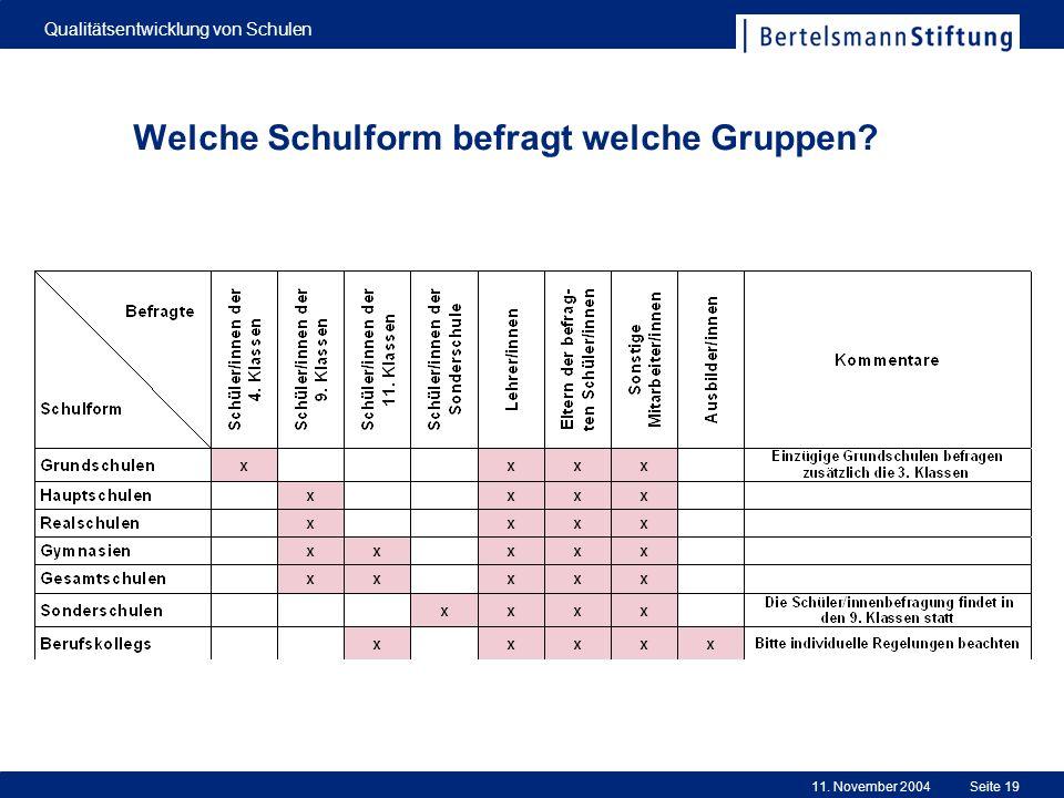 11. November 2004 Qualitätsentwicklung von Schulen Seite 19 Welche Schulform befragt welche Gruppen?