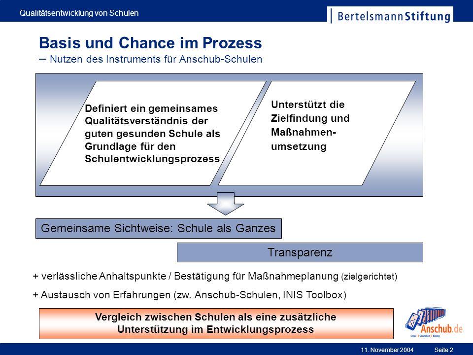 11. November 2004 Qualitätsentwicklung von Schulen Seite 2 Basis und Chance im Prozess – Nutzen des Instruments für Anschub-Schulen Definiert ein geme