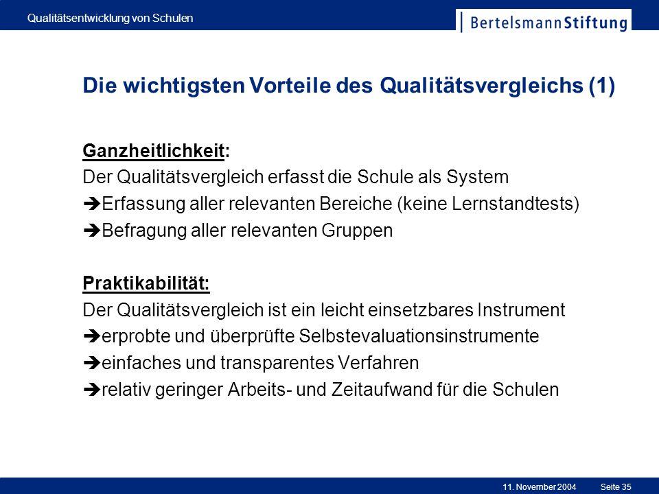 11. November 2004 Qualitätsentwicklung von Schulen Seite 35 Die wichtigsten Vorteile des Qualitätsvergleichs (1) Ganzheitlichkeit: Der Qualitätsvergle
