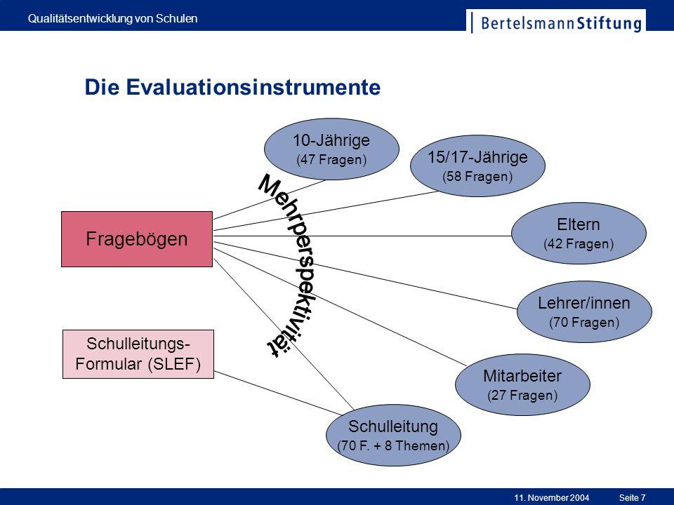 11. November 2004 Qualitätsentwicklung von Schulen Seite 7 Die Evaluationsinstrumente Fragebögen Schulleitungs- Formular (SLEF) 10-Jährige (47 Fragen)