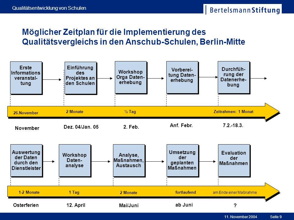 11. November 2004 Qualitätsentwicklung von Schulen Seite 9 Möglicher Zeitplan für die Implementierung des Qualitätsvergleichs in den Anschub-Schulen,