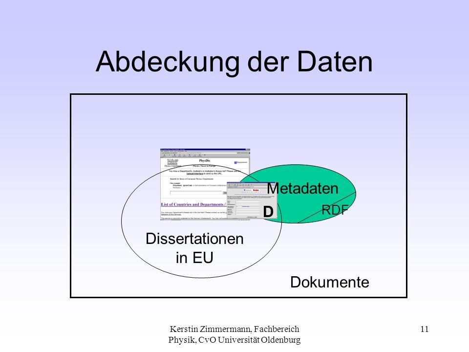 Kerstin Zimmermann, Fachbereich Physik, CvO Universität Oldenburg 11 Abdeckung der Daten RDF Dokumente Dissertationen in EU Metadaten D