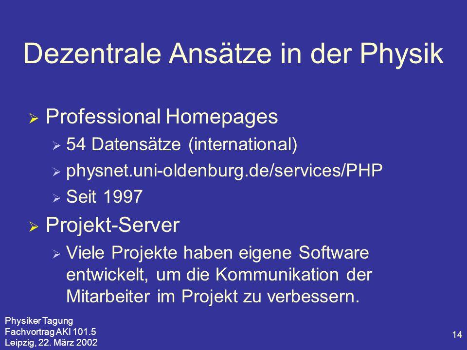 Physiker Tagung Fachvortrag AKI 101.5 Leipzig, 22. März 2002 14 Dezentrale Ansätze in der Physik Professional Homepages 54 Datensätze (international)