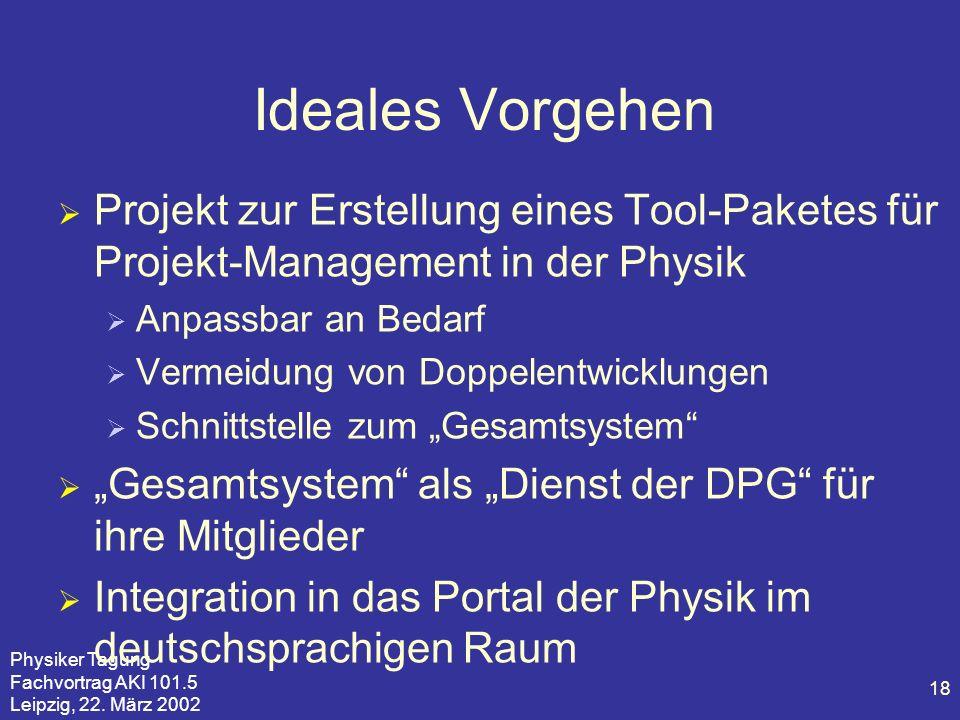 Physiker Tagung Fachvortrag AKI 101.5 Leipzig, 22. März 2002 18 Ideales Vorgehen Projekt zur Erstellung eines Tool-Paketes für Projekt-Management in d