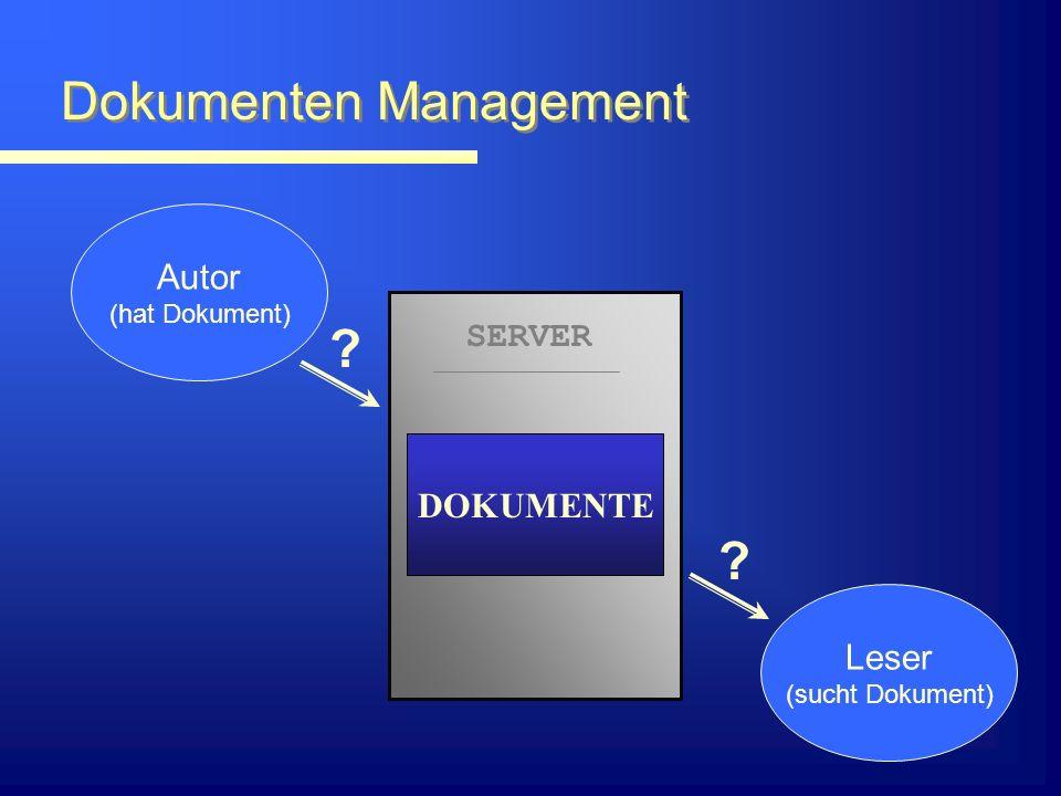 Dokumenten Management Autor (hat Dokument) Leser (sucht Dokument) SERVER DOKUMENTE UPLOAD- Interface (WUFI) Such- maschine (hier Harvest) UploadPflege