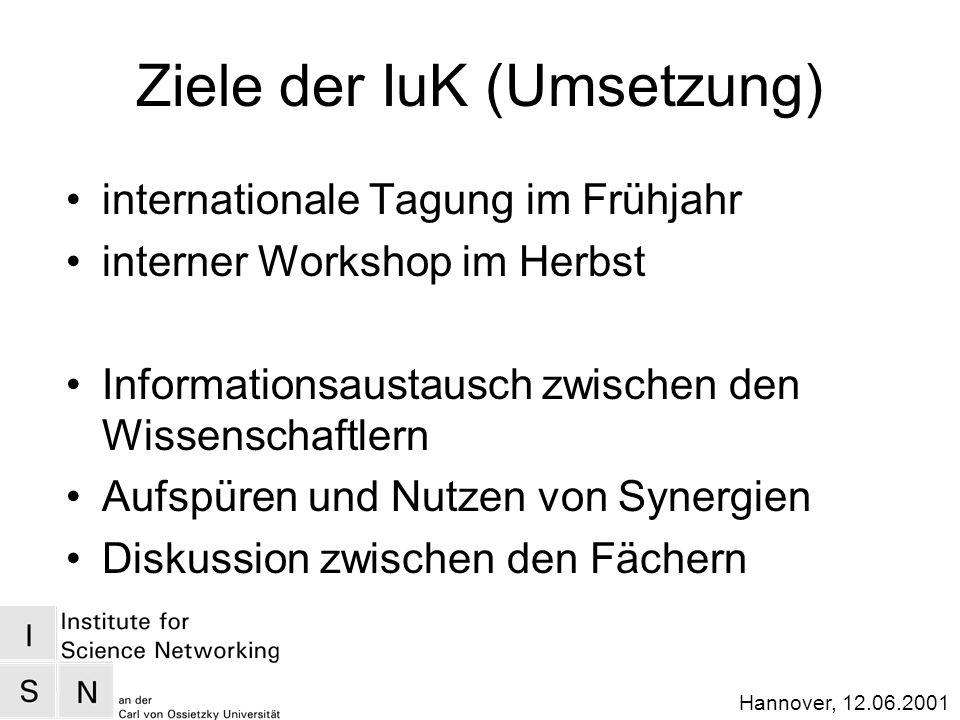 Hannover, 12.06.2001 Ziele der IuK (Umsetzung) internationale Tagung im Frühjahr interner Workshop im Herbst Informationsaustausch zwischen den Wissenschaftlern Aufspüren und Nutzen von Synergien Diskussion zwischen den Fächern