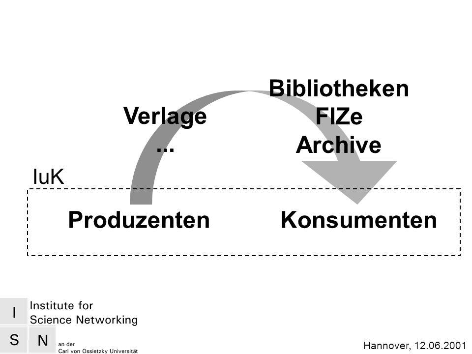 Hannover, 12.06.2001 ProduzentenKonsumenten Verlage... Bibliotheken FIZe Archive IuK