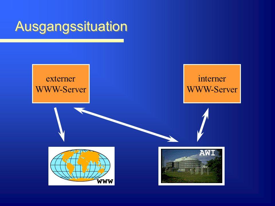Ausblick AWI externer WWW-Server Dokumenten Server (im Aufbau) www interner WWW-Server