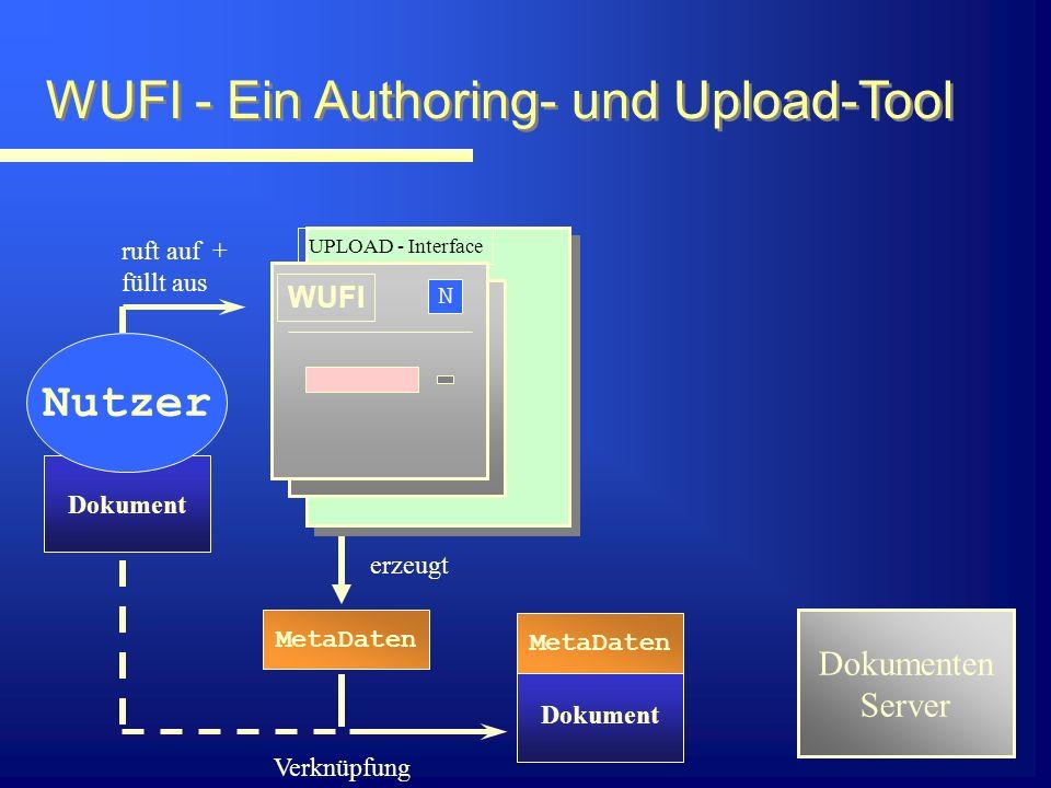 WUFI - Ein Authoring- und Upload-Tool Dokument Dokumenten Server ruft auf + füllt aus MetaDaten erzeugt Verknüpfung Nutzer N WUFI UPLOAD - Interface Dokument MetaDaten DOCMASTER (prüft Dokument) informiert schaltet frei