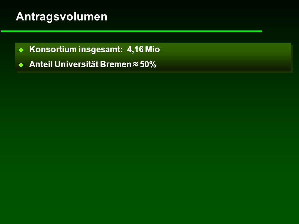 Antragsvolumen u Konsortium insgesamt: 4,16 Mio u Anteil Universität Bremen 50% u Konsortium insgesamt: 4,16 Mio u Anteil Universität Bremen 50%