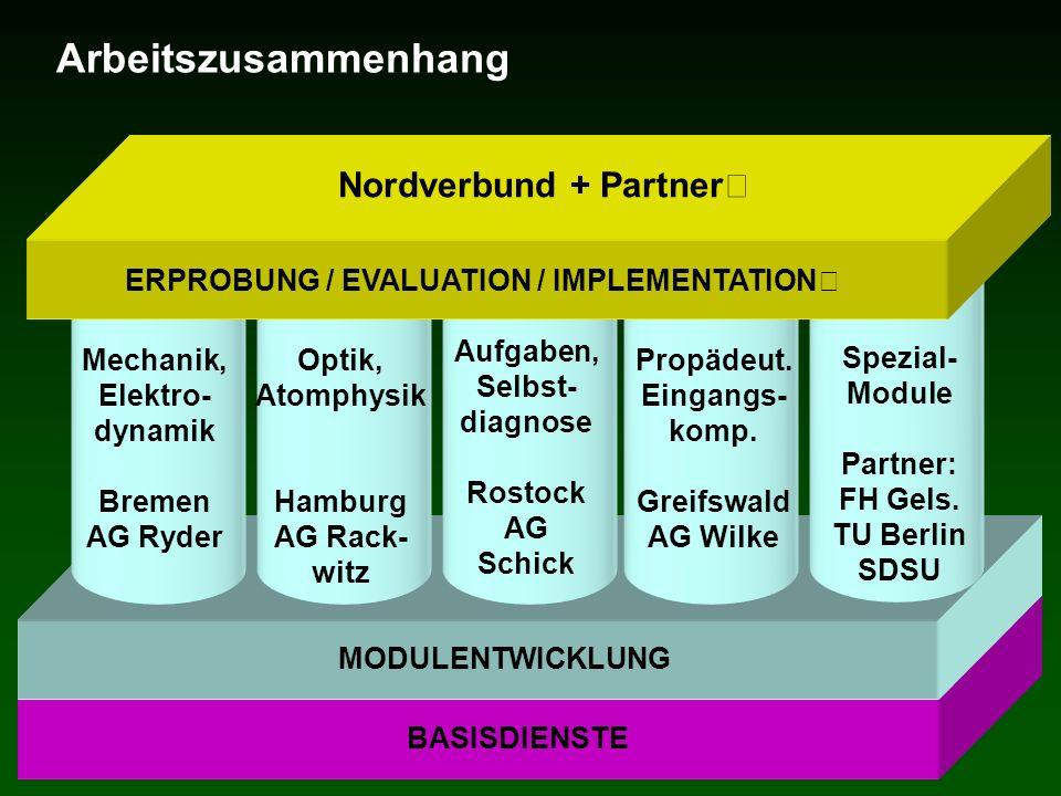 Arbeitszusammenhang BASISDIENSTE Fachdidaktik Bremen, AG Schecker Angewandte Informatik Bremen AG Friedrich Server&Portal Oldenburg AG Hilf MODULENTWI
